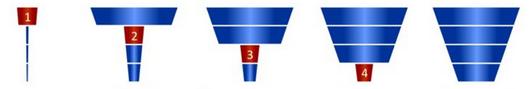 conv4