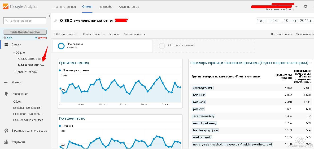 Настройка Google Analytics - Q-SEO blog