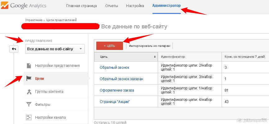 Настройка Google Analytics - Q-SEO blog