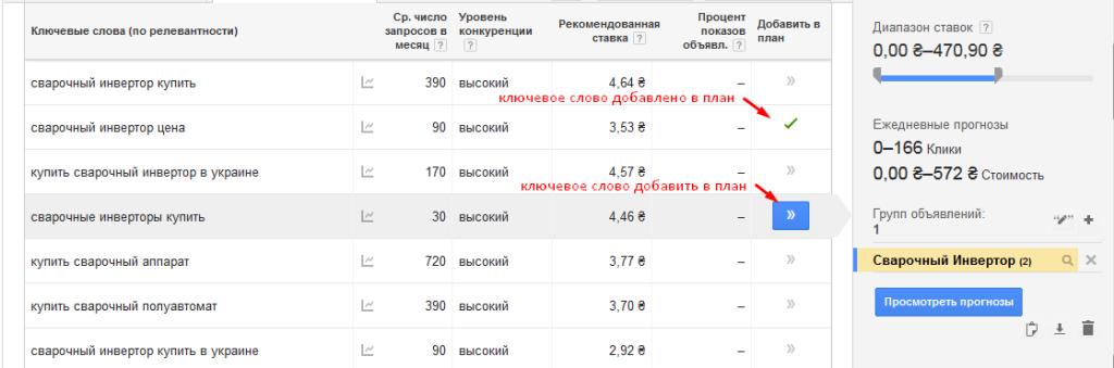 список ключевых слов добавить в план adwords
