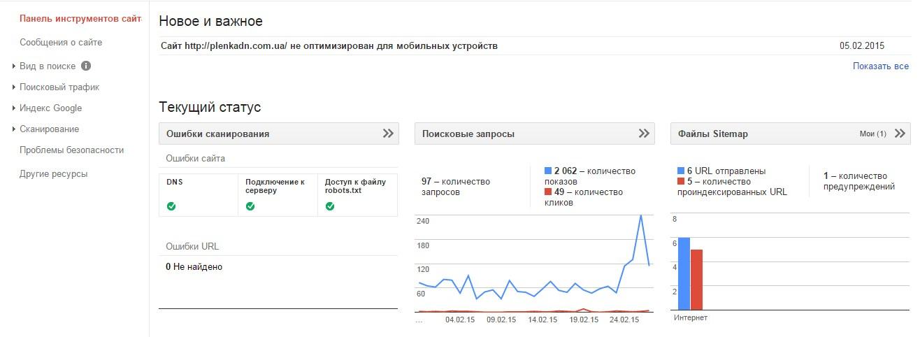 Инструмент Google Webmaster