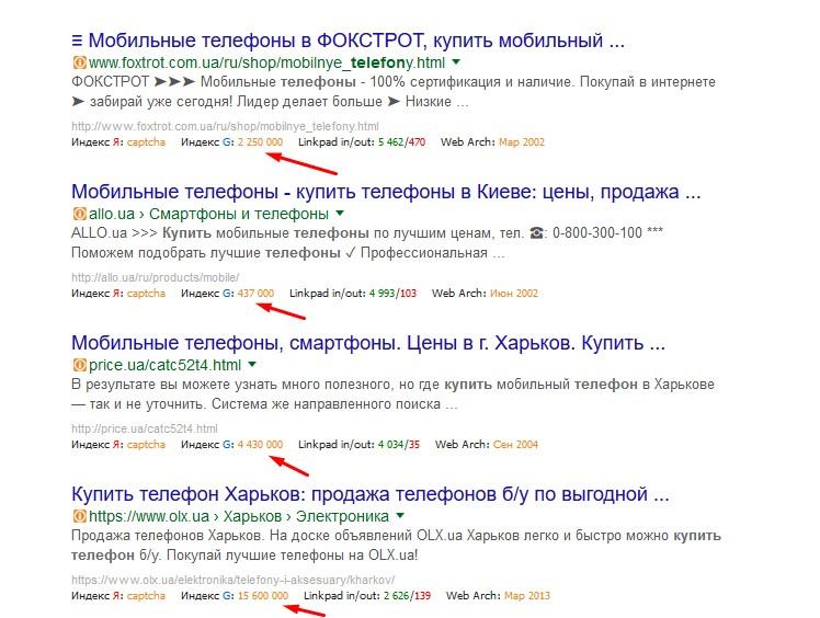 Количество страниц в индексе Google