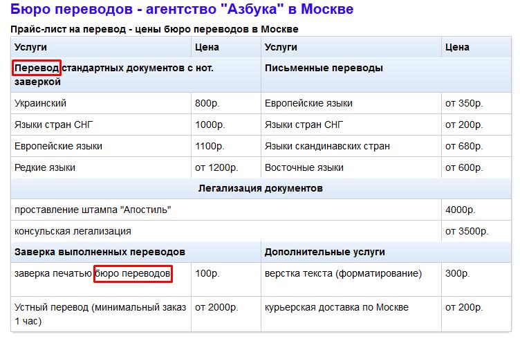 Пример таблиц с ключевым словом
