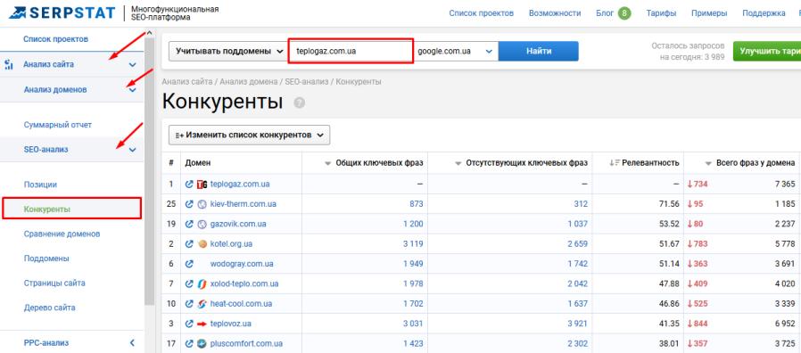 Поиск конкурентов через Serpstat