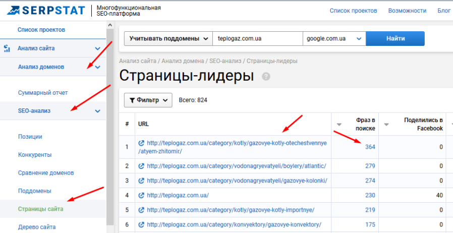 Семантика на домен по Serpstat