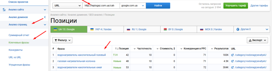 Семантика на страницу по Serpstat