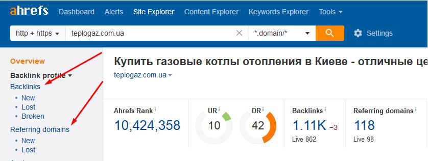 Ссылки на домен по Ahrefs