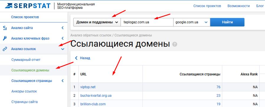 Ссылки на домен по Serpstat