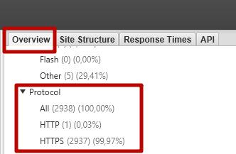 Проверка внутренних ссылок через seofrog